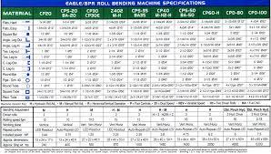 60 Competent Emt Conduit Bend Radius Chart