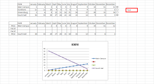 Excel Macro Graph Removing Blank Legend Keys Stack Overflow