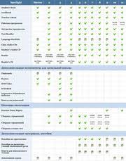 УМК Английский в фокусе spotlight для классов  Таблица компонентов УМК spotlight