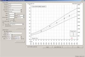 Antenatal Growth Chart Centile Lines Perinatal Institute