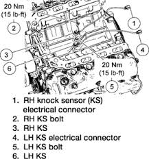 ford f knock sensor location questions answers p0174 code is set at