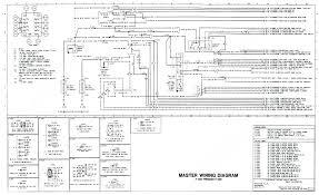 2674 international wiring diagrams reading online wiring diagram 1999 international 4900 wiring diagram simple wiring diagrams rh barcampmedellin co 02 international 2674 1999 international