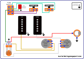 cobain jaguar wiring diagram wiring diagram schematics p90 wiring diagram nodasystech com