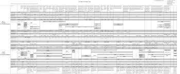 Chart Of Kings Of Israel And Judah With Prophets Homepage Gif