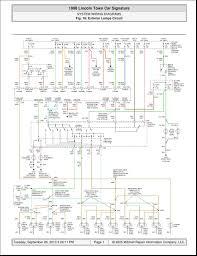 88 town car wiring diagram wiring diagram shrutiradio lincoln town car repair manual pdf at 1993 Lincoln Town Car Wiring Diagram