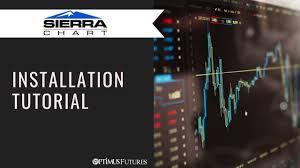 Amp Futures Sierra Chart Sierra Chart Rithmic Installation Guide Optimus Futures