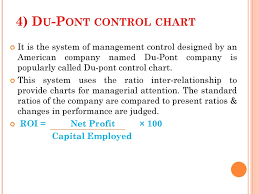 Dupont Chart Definition Unit 3 Ratio Analysis Ppt Download