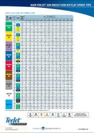 Hardi Nozzle Chart Hardi Tip Caps 110 Degrees Hardi