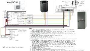goodman heat pump diagram heat pump thermostat wiring diagram diverting dual fuel goodman heat pump defrost control wiring diagram