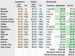 grocery list example monthly grocery list with prices world of example with regard to