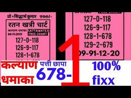 Videos Matching Kalyan Open 1 Pass 678 Panel Pass Jodi
