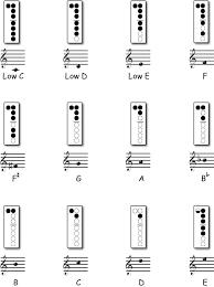 Otamatone Finger Chart Fingering Chart