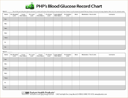 Blood Sugar Monitoring Log Blood Sugar Log Sheet Excel Inspirational Printable Blood Glucose