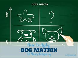 How To Apply Bcg Matrix To Your Company Cleverism