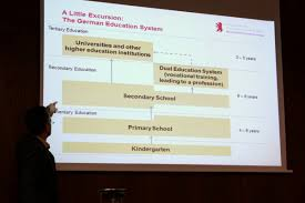German Education System Chart