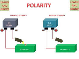Polarity Straight And Reverse