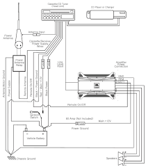 2 channel amp wiring diagram gallery wiring diagram 2 channel amp 4 speakers wiring diagram at 2 Channel Amp Wiring Diagram