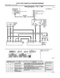 similiar 2000 sentra throttle position sensor location keywords nissan altima wiring diagram further pathfinder throttle body nissan
