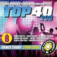 Va Top 40 Dance Chart 2005 2010 Vol 8 2012 Mp3