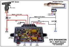 wiring diagram efie 2012 avanza joko priyono flickr Efie Wiring Diagram wiring diagram efie 2012 avanza by joko energy efi wiring diagram