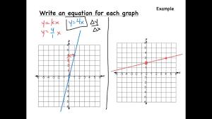 8th Grade Math Staar Review Lessons Tes Teach