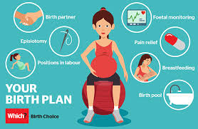 What Should A Birth Plan Look Like Tips For Writing A Birth Plan Which