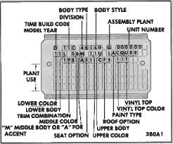 Buick Turbo Regal Option Codes Regular Production Options