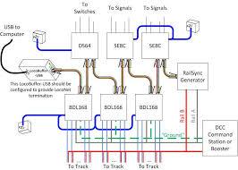 dcc wiring diagram facbooik com Dcc Decoder Wiring Diagram model railway digital command control (dcc) wiring a layout dcc decoder circuit diagram