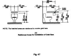 bathtub grab bars placement bathroom bar height requirements vertical ada restroom pla