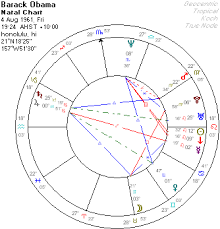 Starscan Astrology Astro Geography Barack Obama