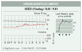 Stocks In The Spotlight Rxi Seed Bks Mdt Jcg Cien