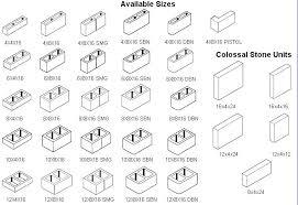 Boral Brick Chart Boral Blast