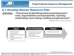 Staffing Model Template Project Financial Plan Template Egyszeruentisztainfo 149389880627