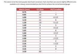 Metric Rectangular Tubing Size Chart 60 Prototypic Steel Gauge Thickness Chart Metric