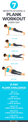 21 Day Plank Challenge Chart Tighten Your Belly In 21 Days With The Plank Challenge The