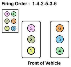 solved i need a fireing order diagram for a mazda b3000 fixya you should have the v6 if so the firing order should be 1 4 2 5 3 6 if you have a distributor if you have a coil pack which you should then see image