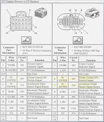2012 chevy sonic wiring diagram wire center \u2022 chevy cruze headlight wiring diagram chevy cruze wiring diagram wiring diagram 2012 chevy cruze power rh parsplus co 2012 chevy sonic radiator wiring diagram 2015 chevy sonic wiring diagram