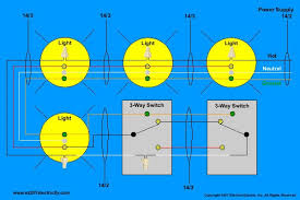 daisy chain pot lights wiring diagram wiring diagram 4 recesd lights wiring diagram automotive diagrams