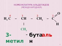 Презентация на тему Альдегиды химия презентации Номенклатура альдегидов международная h 3 c − ch − ch 3 ch 2