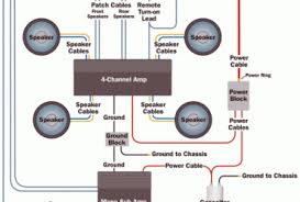 sonic electronix wiring diagram sonic image wiring sonic electronix wiring diagram wirdig on sonic electronix wiring diagram