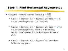 step 4 find horizontal asymptotes