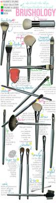 diffe types of makeup brushes and their uses more