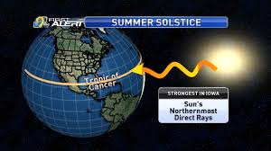 Beyond The Weather The Summer Solstice
