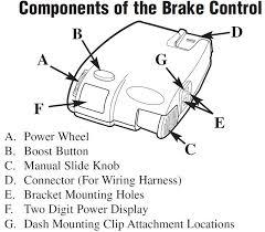 tekonsha p3 wiring diagram Prodigy P3 Wiring Diagram tekonsha p3 wiring instructions wiring diagrams prodigy p3 wiring diagram