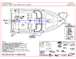 mobius wiring diagram just another wiring diagram blog • mobius wiring diagram wiring diagram explained rh 15 10 corruptionincoal org 3 way switch wiring