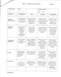 informative essays list informative essay topics resume formt  rubric for informative essay rubric for informative essay