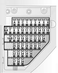 2000 saab fuse box diagram 2000 wiring diagrams