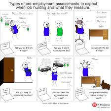 how to pass a pre employment assessment cartoon categories pi assessmentpi surveypi testpre employment testpre employment testingpredictive indexpredictive index assessmentpredictive index