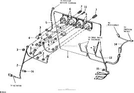 John deere parts diagrams john deere electric lift wiring harness