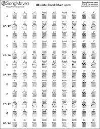 Bass Guitar Chord Chart Pdf Image Result For Bass Guitar Chord Chart Pdf In 2019